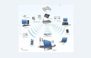 خدمات مشاوره نصب و راه اندازی شبکه Active – Passive