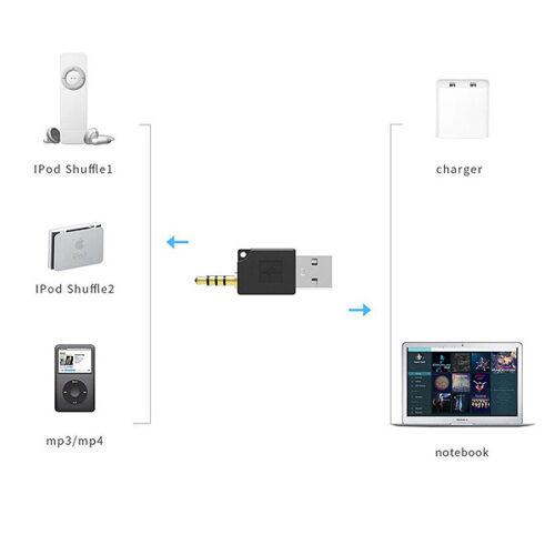 تبدیل MP3 , MP4 , IPOD به یو اس بی
